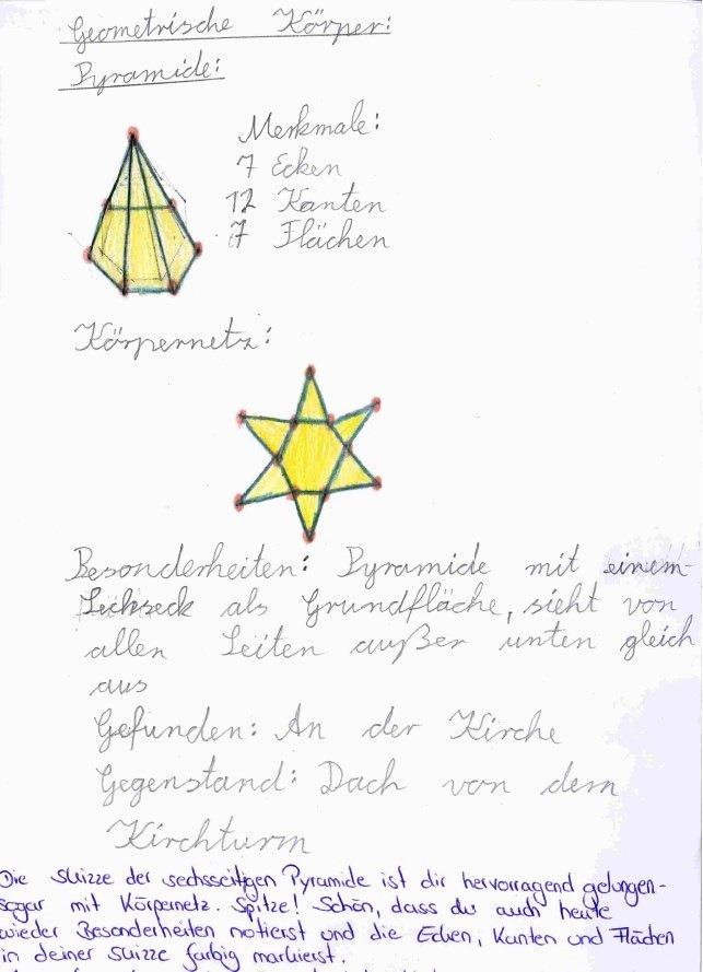 Der Einsatz solcher Protokolle soll den grundschülern gelfen, geometrisches Wissen sicher zu verinnerlichen. Protokoll: Kerstin Sitter